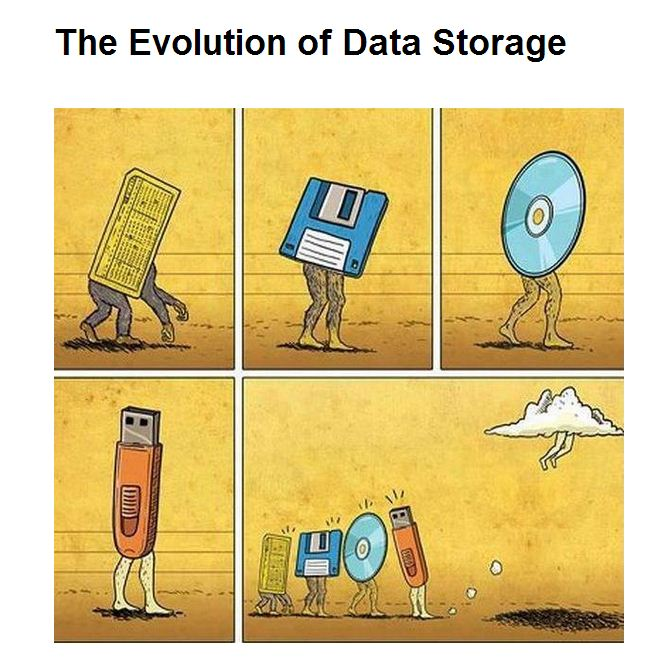 Evolution of Data Storage